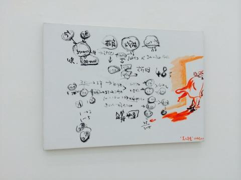 谢南星作品《某人肖像》绘画部分