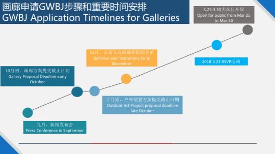画廊周北京时间计划表