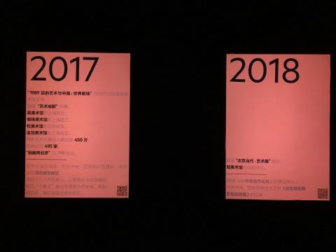 时间跨度到2018年
